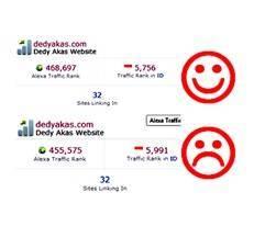 Dedy Akas Website Naik Turun dan Merem Melek