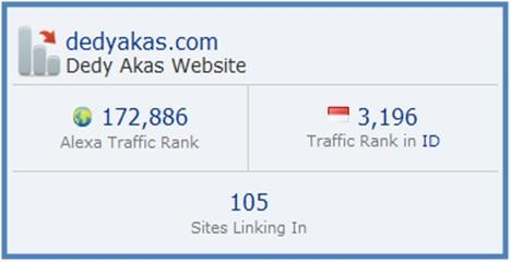 Akibat Jarang Update Artikel Trafik Alexa Jadi Menurun - Dedy Akas Website