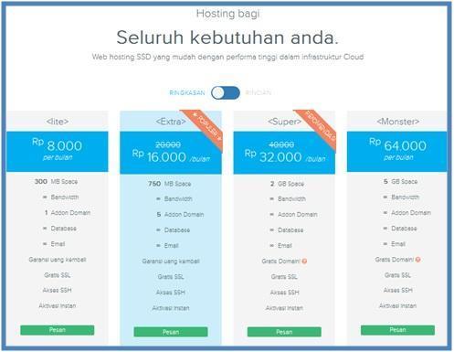 DomaiNesia Cloud Hosting Indonesia - Seluruh Kebutuhan Anda -Dedy Akas Website