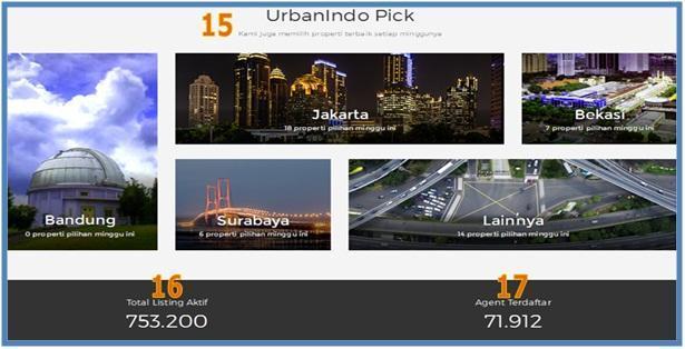 UrbanIndo.com Website Jual Beli Properti Terpintar - UrbanIndo Pick