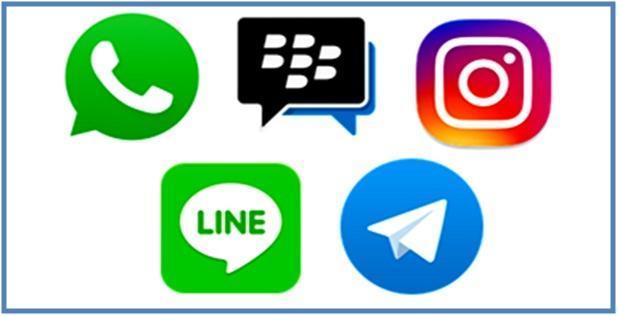 5 Aplikasi Handphone Paling Sering Dipakai - Dedy Akas Website