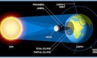gerhana-matahari-total-dedy-akas-website