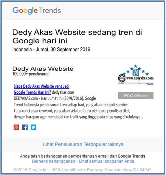 Google Trend Indonesia Penelusurun Tren Setiap Hari - Dedy Akas Website