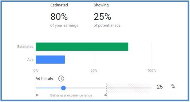 5 Cara Menggunakan Google Adsense Pada Tab Ad Balance