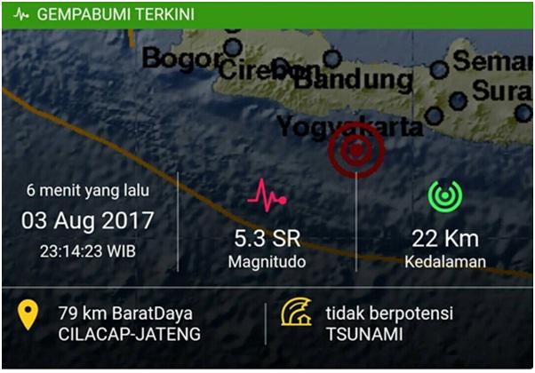 Gempa Cilacap