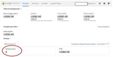Dashboard Google AdSense - Dedy Akas Website