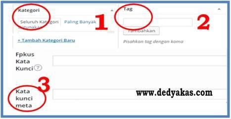 Panduan Belajar WordPress Kategori Tag Meta - Dedy Akas Website