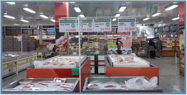 Belanja Lebaran Lihat Harga Daging Segar dan Harga Daging Ayam - Dedy Akas Website