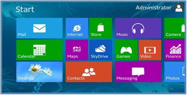 Panduan Install Windows 8 - Dedy Akas Website