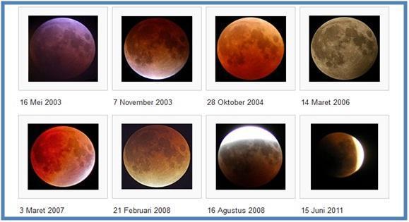 Gerhana Bulan Total Gerhana Bulan Sebagian Gerhana Bulan Penumbra - Dedy Akas Website