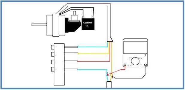 Cara Menemukan Kerusakan Kipas Angin pada Kabel dan Kapasitor