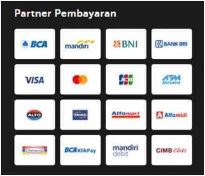 Partner Pembayaran Traveloka